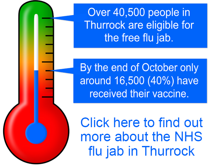 Flu thermometer